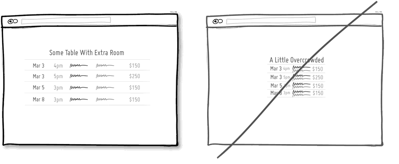 Bài sưu tầm Kỹ thuật thiết kế  71 nguyên tắc đơn giản cho thiết kế UX (Phần 6)