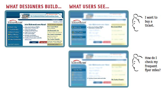 Don't make me think Tài nguyên UX  P2: Don't make me think - Người dùng thực sự sử dụng một website như thế nào: Scan, đọc lấy thông tin…