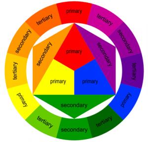 Kỹ thuật thiết kế Thiết kế đồ họa (Visual design)  Bài 1: Lý thuyết về màu sắc trong thiết kế. Lý thuyết màu.